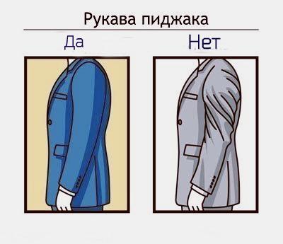 Как должен сидеть мужской пиджак в рукавах