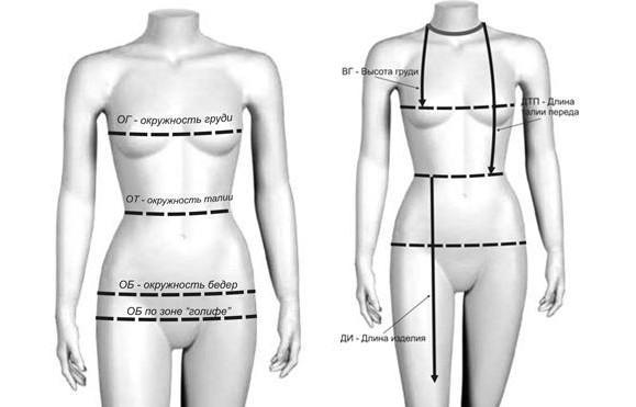 мерки размеров женской одежды
