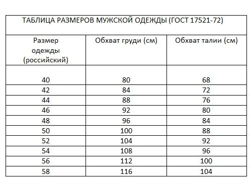 624c77975a2 Таблица размеров мужской одежды ГОСТ ...