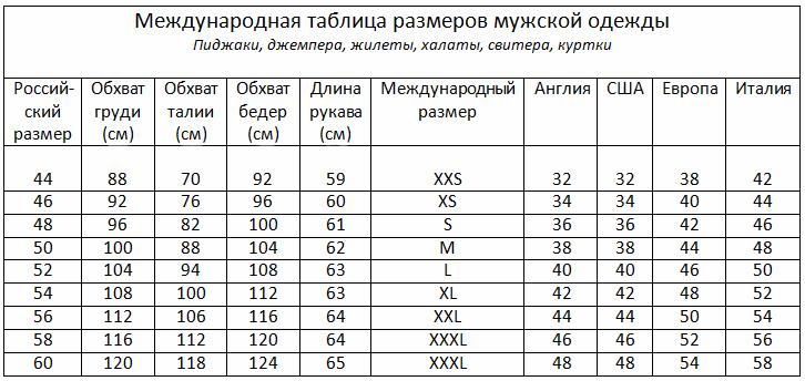 5599c04a0f0c Таблица размеров одежды для мужчин: пиджаки мужские.