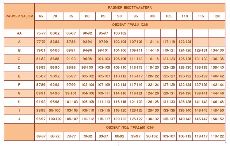 f03ceebb3d9b2 Как определить размер бюстгальтера «Милавица»? Таблица.