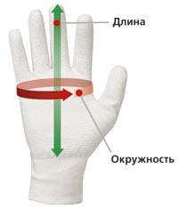 razmer_ruki_3