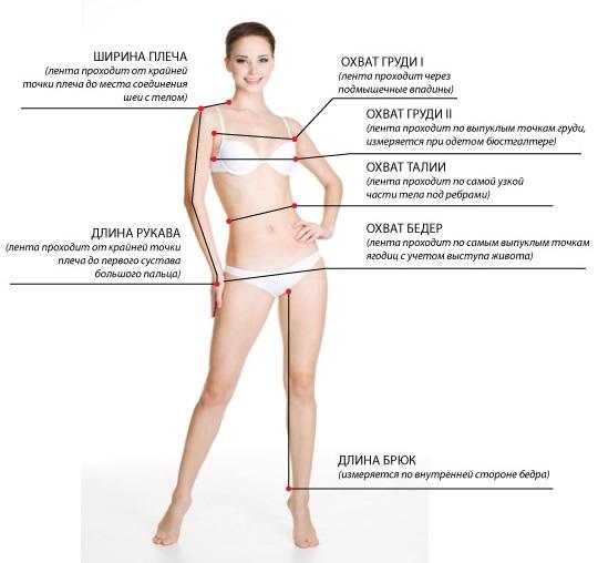 Как определить размер на «Алиэкспресс» для женщин