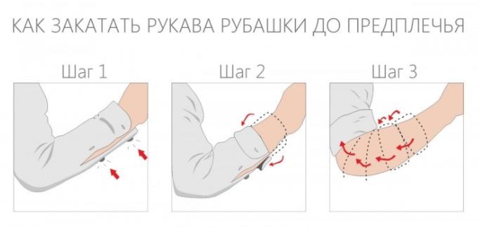 """Основные типы мужской фигуры: примеры, """"да"""" и """"нет"""" в гардеробе"""